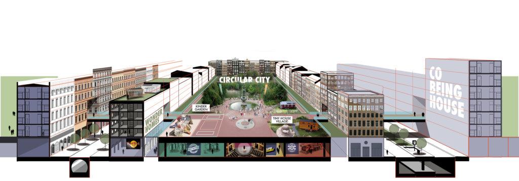 Modellansicht von der Circular City mit Architekturen, Grünflächen und Plätzen. Circular City als urbane Antwort auf den Klimawandel von der Tiny Foundation.