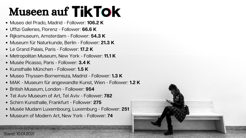 Eine Infografik: Übersicht von Kunstmuseen auf der Videoplattform TikTok inklusive der Followerzahlen, Stand: 10.01.2021.